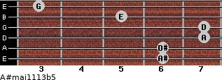 A#maj11/13b5 for guitar on frets 6, 6, 7, 7, 5, 3
