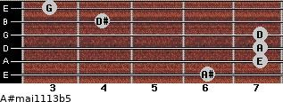 A#maj11/13b5 for guitar on frets 6, 7, 7, 7, 4, 3