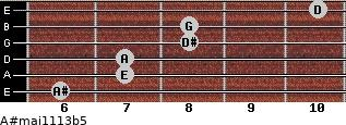 A#maj11/13b5 for guitar on frets 6, 7, 7, 8, 8, 10