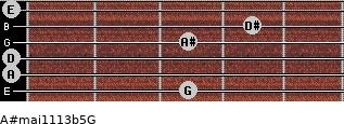 A#maj11/13b5/G for guitar on frets 3, 0, 0, 3, 4, 0