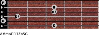 A#maj11/13b5/G for guitar on frets 3, 0, 1, 3, 3, 0