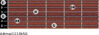 A#maj11/13b5/G for guitar on frets 3, 1, 0, 2, 4, 0