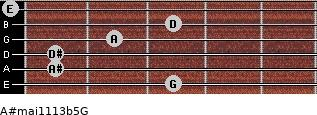 A#maj11/13b5/G for guitar on frets 3, 1, 1, 2, 3, 0