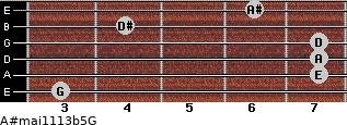 A#maj11/13b5/G for guitar on frets 3, 7, 7, 7, 4, 6