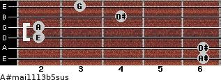 A#maj11/13b5sus for guitar on frets 6, 6, 2, 2, 4, 3