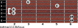 A#maj11/13b5sus for guitar on frets 6, 6, 2, 2, 5, 3