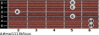 A#maj11/13b5sus for guitar on frets 6, 6, 5, 2, 5, 5