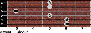 A#maj11/13b5sus for guitar on frets 6, 6, 5, 3, 5, 5