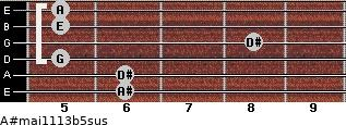 A#maj11/13b5sus for guitar on frets 6, 6, 5, 8, 5, 5