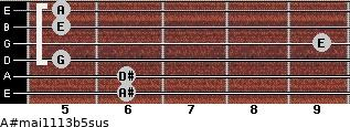 A#maj11/13b5sus for guitar on frets 6, 6, 5, 9, 5, 5