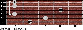 A#maj11/13b5sus for guitar on frets 6, 7, 5, 8, 5, 5