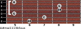 A#maj11/13b5sus for guitar on frets 6, 7, 5, 8, 8, 5