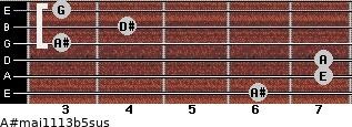 A#maj11/13b5sus for guitar on frets 6, 7, 7, 3, 4, 3