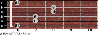 A#maj11/13b5sus for guitar on frets 6, 7, 7, 8, 8, 6