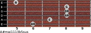 A#maj11/13b5sus for guitar on frets 6, 7, 8, 8, 8, 5