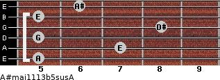 A#maj11/13b5sus/A for guitar on frets 5, 7, 5, 8, 5, 6