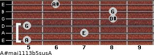 A#maj11/13b5sus/A for guitar on frets 5, 7, 5, 8, 8, 6
