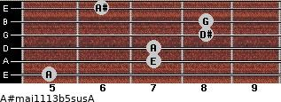 A#maj11/13b5sus/A for guitar on frets 5, 7, 7, 8, 8, 6