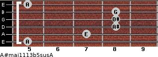 A#maj11/13b5sus/A for guitar on frets 5, 7, 8, 8, 8, 5