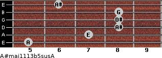 A#maj11/13b5sus/A for guitar on frets 5, 7, 8, 8, 8, 6