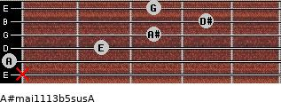 A#maj11/13b5sus/A for guitar on frets x, 0, 2, 3, 4, 3