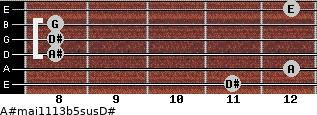 A#maj11/13b5sus/D# for guitar on frets 11, 12, 8, 8, 8, 12