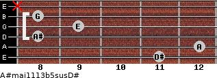 A#maj11/13b5sus/D# for guitar on frets 11, 12, 8, 9, 8, x
