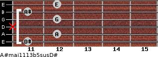 A#maj11/13b5sus/D# for guitar on frets 11, 12, x, 12, 11, 12