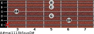 A#maj11/13b5sus/D# for guitar on frets x, 6, 5, 3, 5, 5