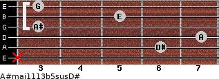 A#maj11/13b5sus/D# for guitar on frets x, 6, 7, 3, 5, 3