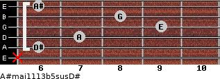 A#maj11/13b5sus/D# for guitar on frets x, 6, 7, 9, 8, 6