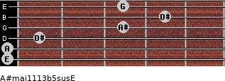 A#maj11/13b5sus/E for guitar on frets 0, 0, 1, 3, 4, 3