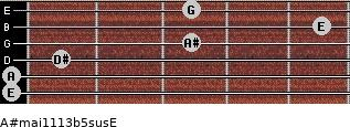 A#maj11/13b5sus/E for guitar on frets 0, 0, 1, 3, 5, 3