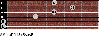 A#maj11/13b5sus/E for guitar on frets 0, 0, 2, 3, 4, 3