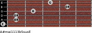 A#maj11/13b5sus/E for guitar on frets 0, 1, 1, 2, 4, 3