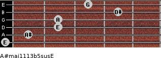 A#maj11/13b5sus/E for guitar on frets 0, 1, 2, 2, 4, 3