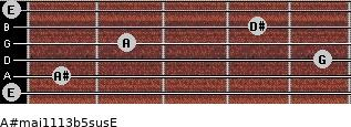 A#maj11/13b5sus/E for guitar on frets 0, 1, 5, 2, 4, 0