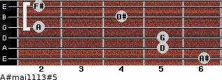 A#maj11/13#5 for guitar on frets 6, 5, 5, 2, 4, 2