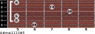A#maj11/13#5 for guitar on frets 6, 5, 5, 8, 7, 5