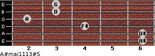 A#maj11/13#5 for guitar on frets 6, 6, 4, 2, 3, 3
