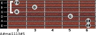 A#maj11/13#5 for guitar on frets 6, 6, 5, 2, 3, 2
