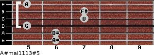 A#maj11/13#5 for guitar on frets 6, 6, 5, 7, 7, 5