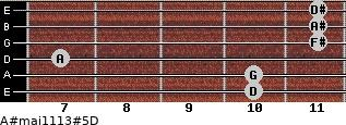 A#maj11/13#5/D for guitar on frets 10, 10, 7, 11, 11, 11