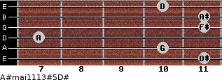 A#maj11/13#5/D# for guitar on frets 11, 10, 7, 11, 11, 10