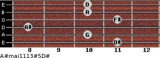 A#maj11/13#5/D# for guitar on frets 11, 10, 8, 11, 10, 10