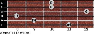 A#maj11/13#5/D# for guitar on frets 11, 9, 8, 12, 10, 10
