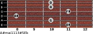 A#maj11/13#5/Eb for guitar on frets 11, 10, 8, 11, 10, 10