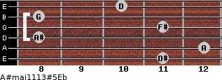 A#maj11/13#5/Eb for guitar on frets 11, 12, 8, 11, 8, 10