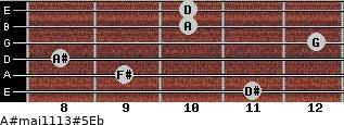 A#maj11/13#5/Eb for guitar on frets 11, 9, 8, 12, 10, 10