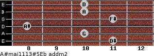 A#maj11/13#5/Eb add(m2) guitar chord